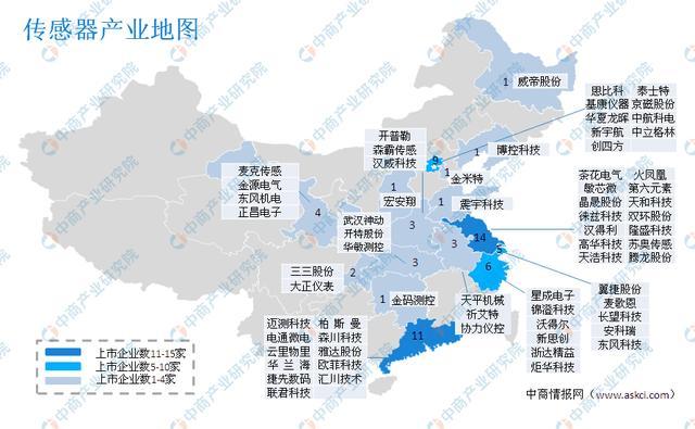 2019年中国最全传感器产业链上中下游市场分析
