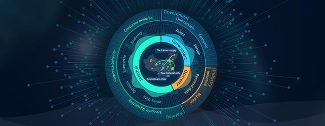 2019年一级a做爰片城市大数据平台发展的如何?