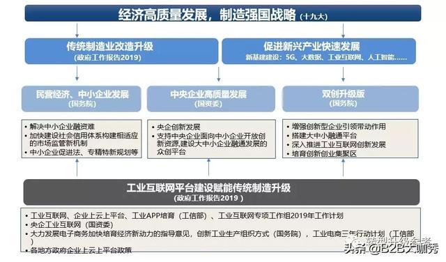 淺析:工業互聯網的現實基礎和應用現狀