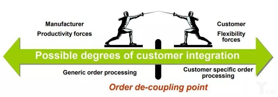 制造能力与用户欲望的交锋