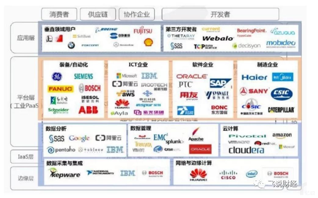 工业互联网产业图谱.png