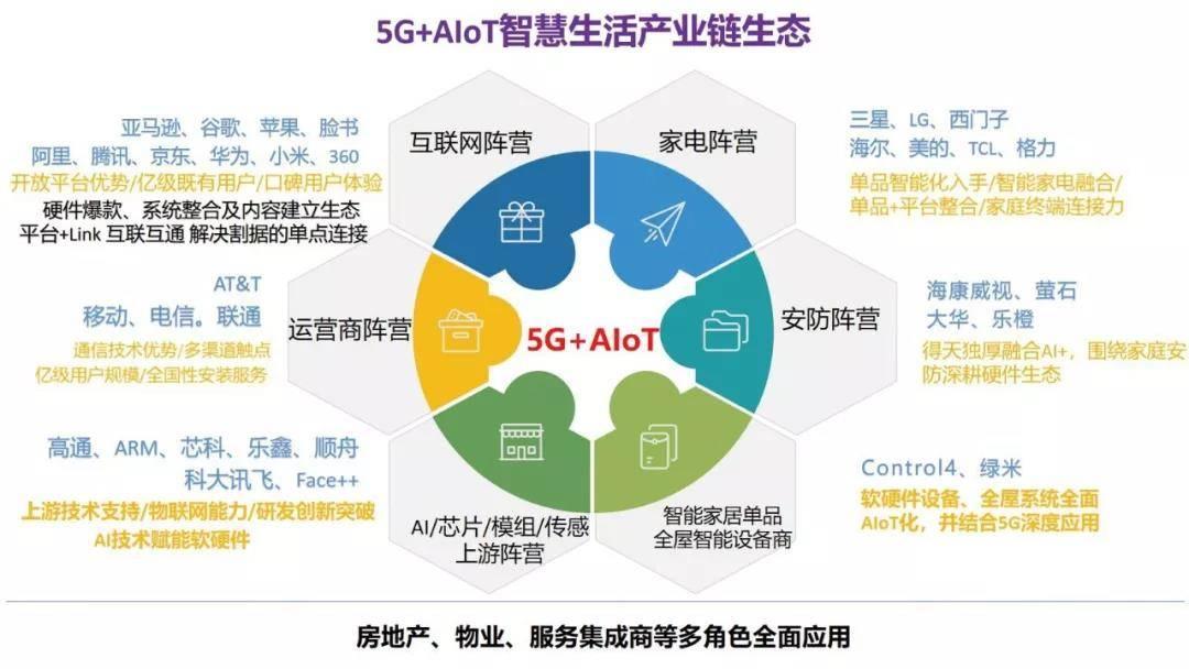 IoT+5G產業鏈.jpg