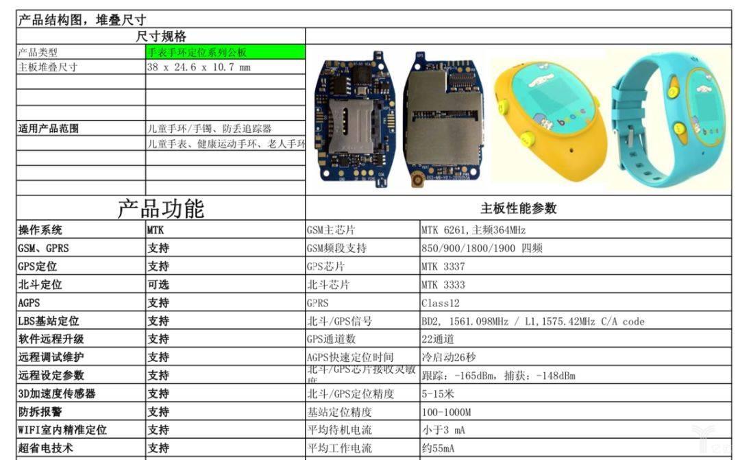 一种现成的儿童智能手表的产品开发方案(来源:3G ELECTRONICS)