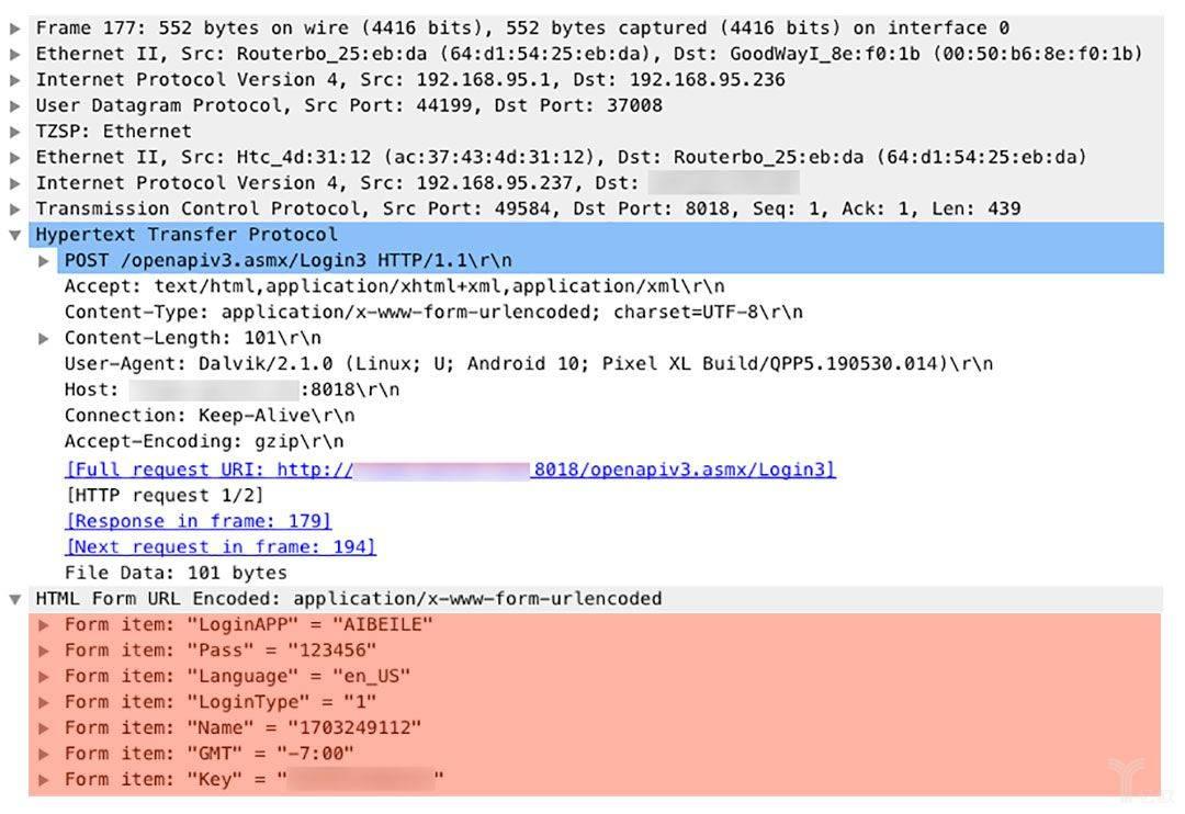 登陆包和指令请求传输过程中的各类数据信息,涉及 ID、密码等用户敏感信息已打码(来源 Avast)