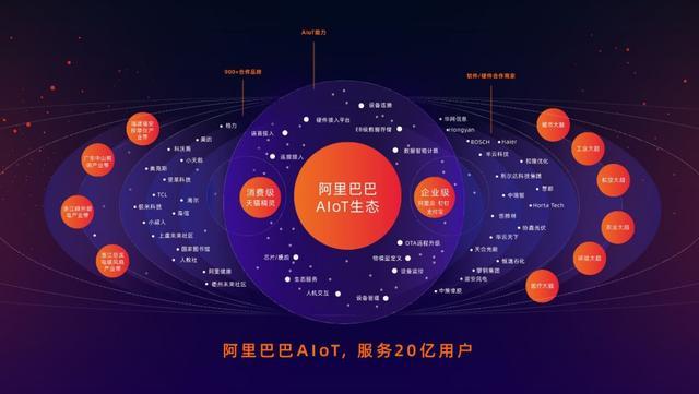 """一声""""天猫精灵"""",透视中国AIoT产业带的造风样本"""