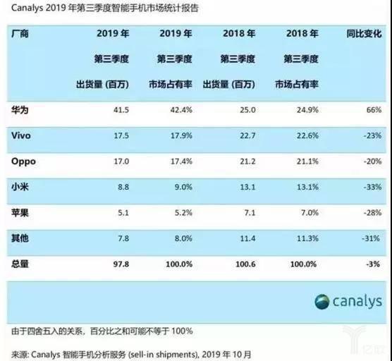 """华为在国内发动手机行业的""""渡江战役""""3.jpg"""