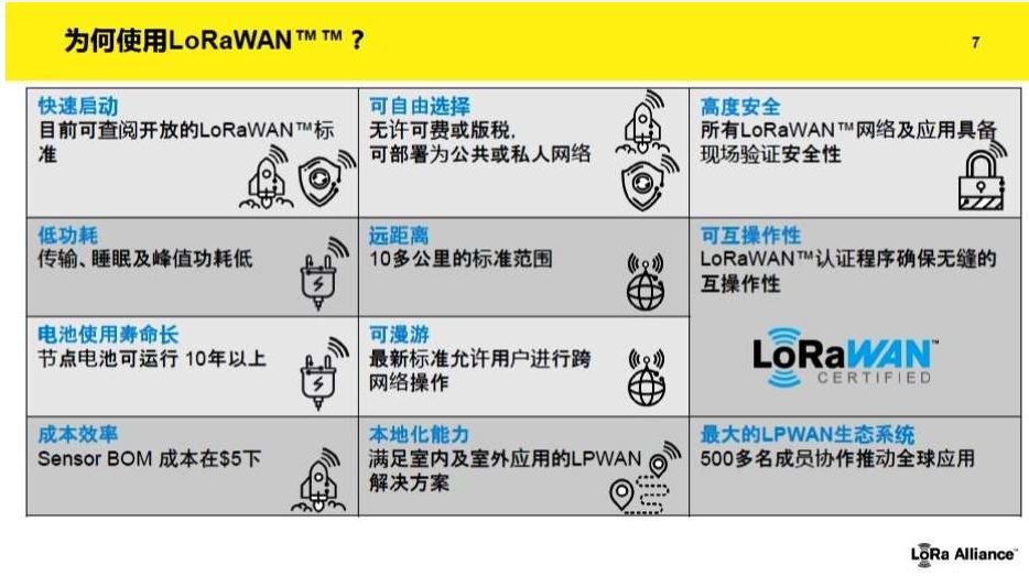 中国企业对哪一种物联网标准更有兴趣