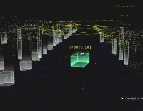 自动驾驶知识科普 自动驾驶汽车的七大核心技术