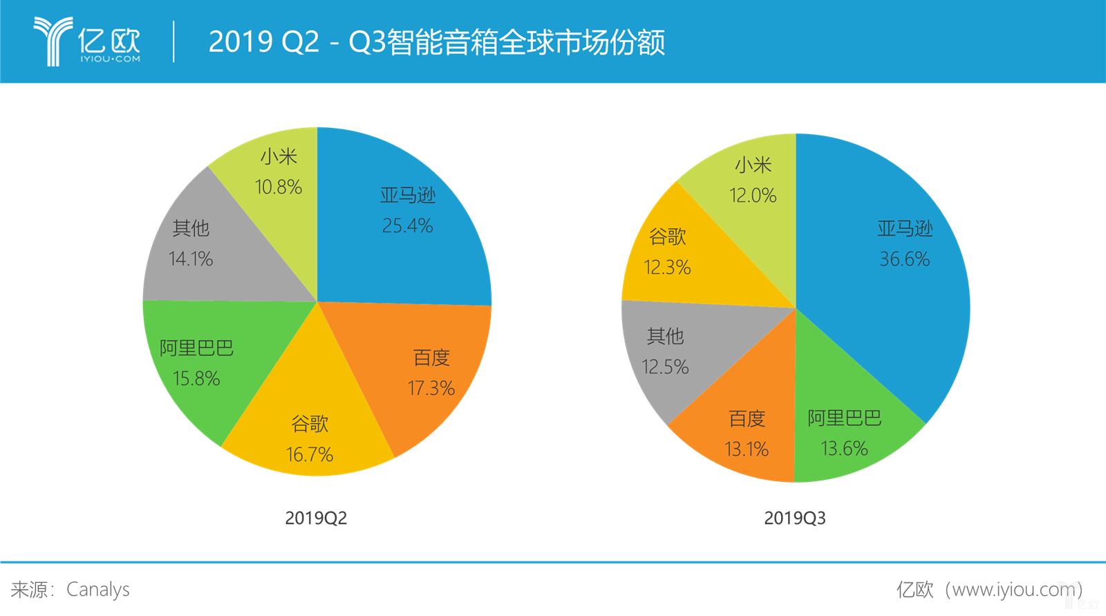 market shares.png