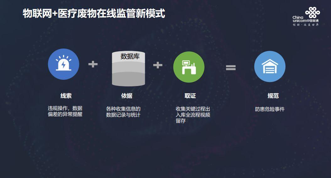 """IoT抗疫新生态"" 助力复工复产直播交流会(002期)圆满结束!附003期预告!"
