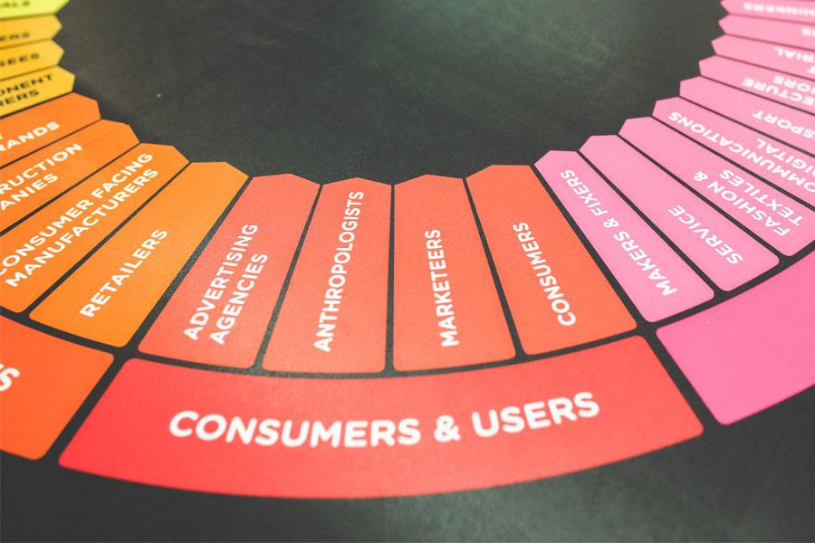 消费者、用户,消灭库存,个性化产品,消费者,留住90后