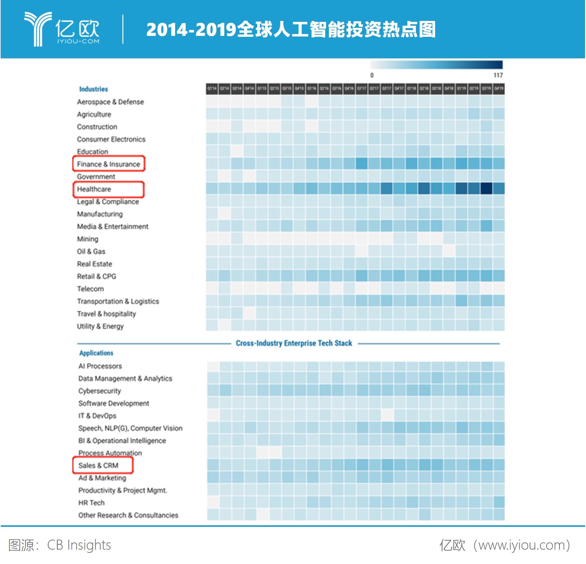 2014-2019全球人工智能投资热点图