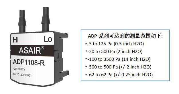 ADP系列.jpg