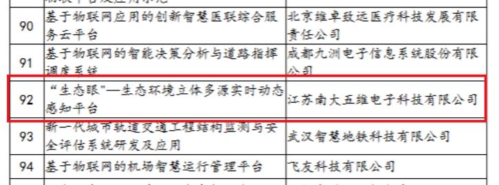 """南大五维 """"生态眼""""131.png"""