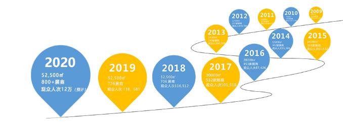 【平台推广】)IOTE 2020 第十四届物联网展·深圳站0603581.png