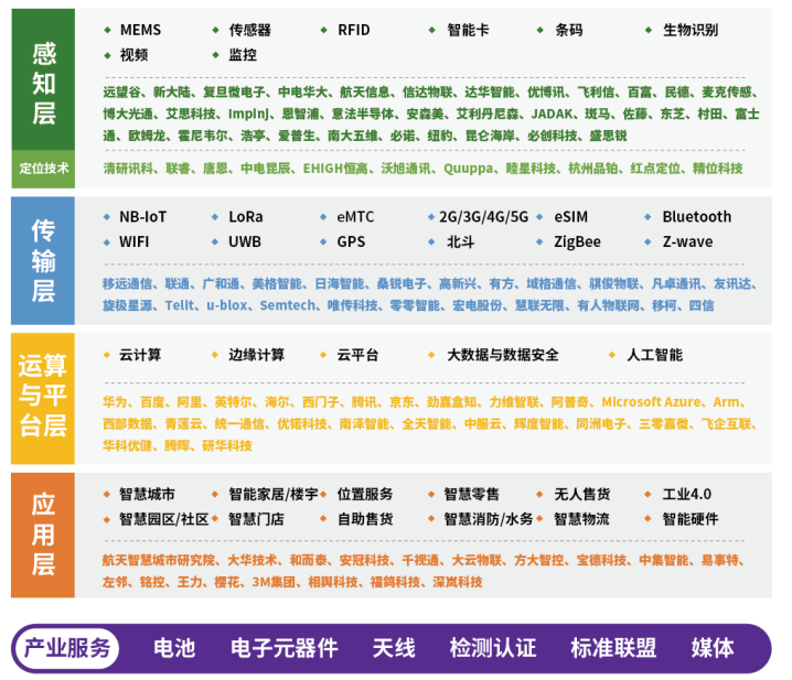 【平台推广】)IOTE 2020 第十四届物联网展·深圳站06031800.png