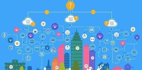 为何说物联网安全将成为智慧城市发展的基石?