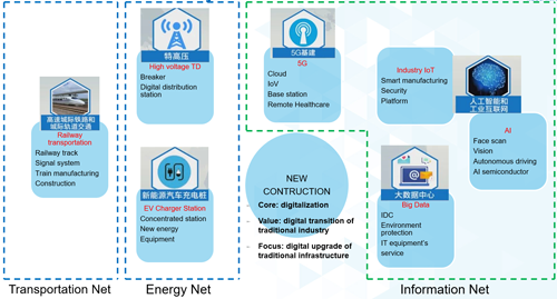 ADI如何多维度推动工业物联网应用落地?