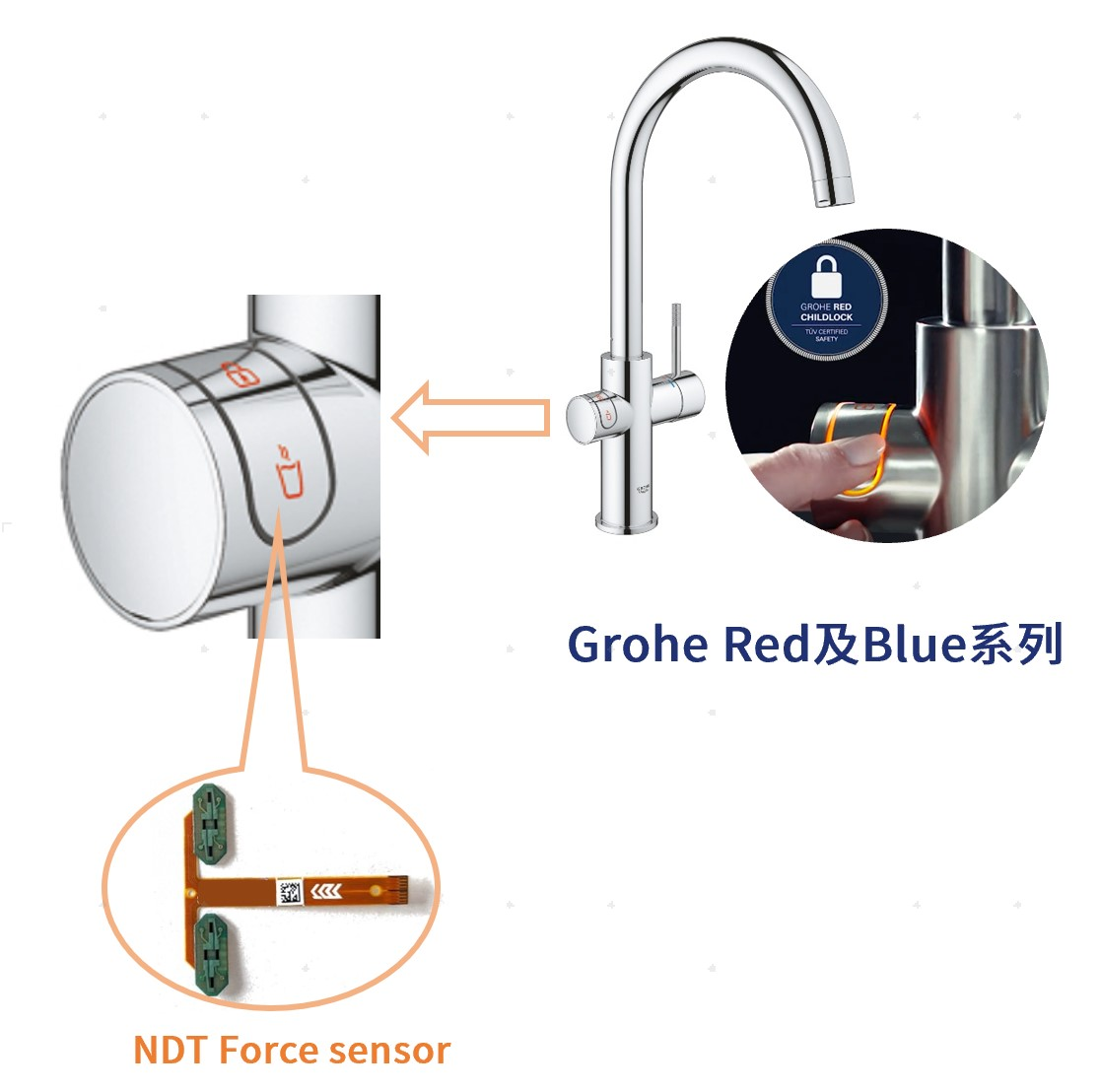NDT推出通用型Micro Single Key压感触控方案,赋能广泛IoT终端交互
