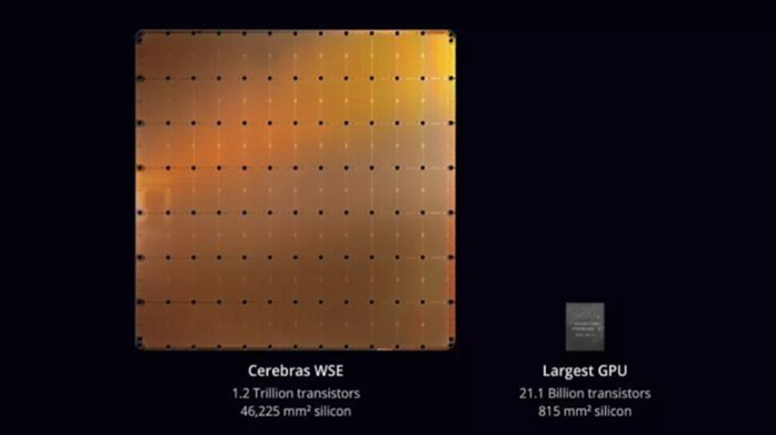 史上最大芯片新一代产品出炉!晶体管数达2.6万亿个
