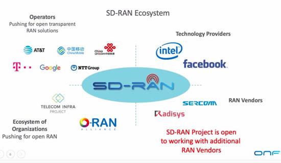 联通和移动加入ONF最新SR-RAN项目 将加速Open RAN发展