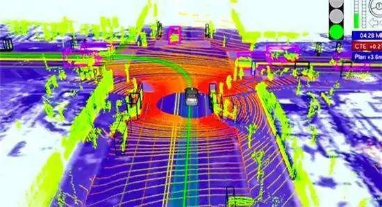 无人驾驶高精度地图与多传感器融合技术