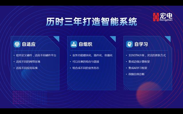 宏电重磅发布自主可控的智慧物联操作系统OSDT