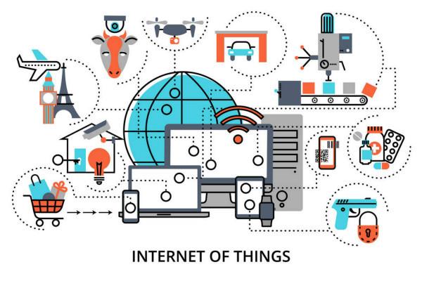 智能物联网:将人工智能的力量带入物联网