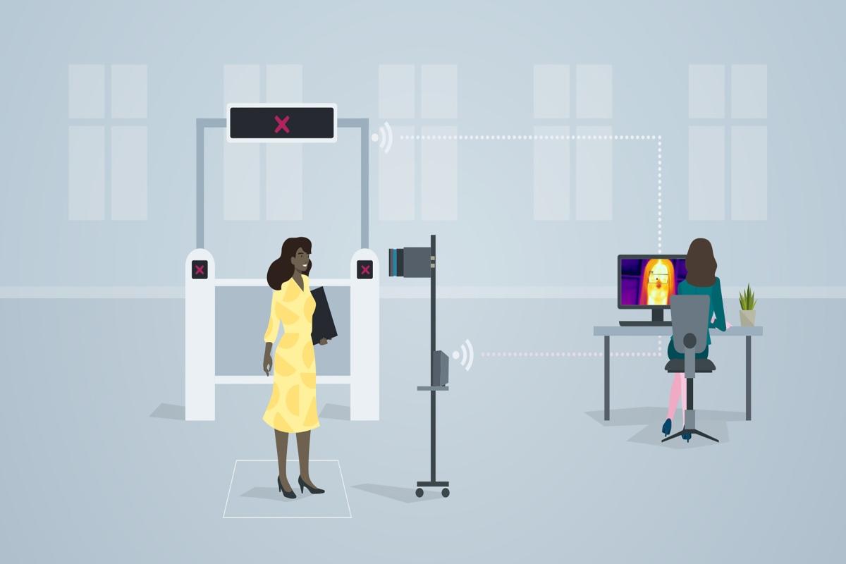 热成像摄像机如何有效地用于体温检测?