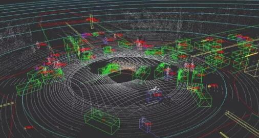 自动驾驶领域的单车智能技术是什么?