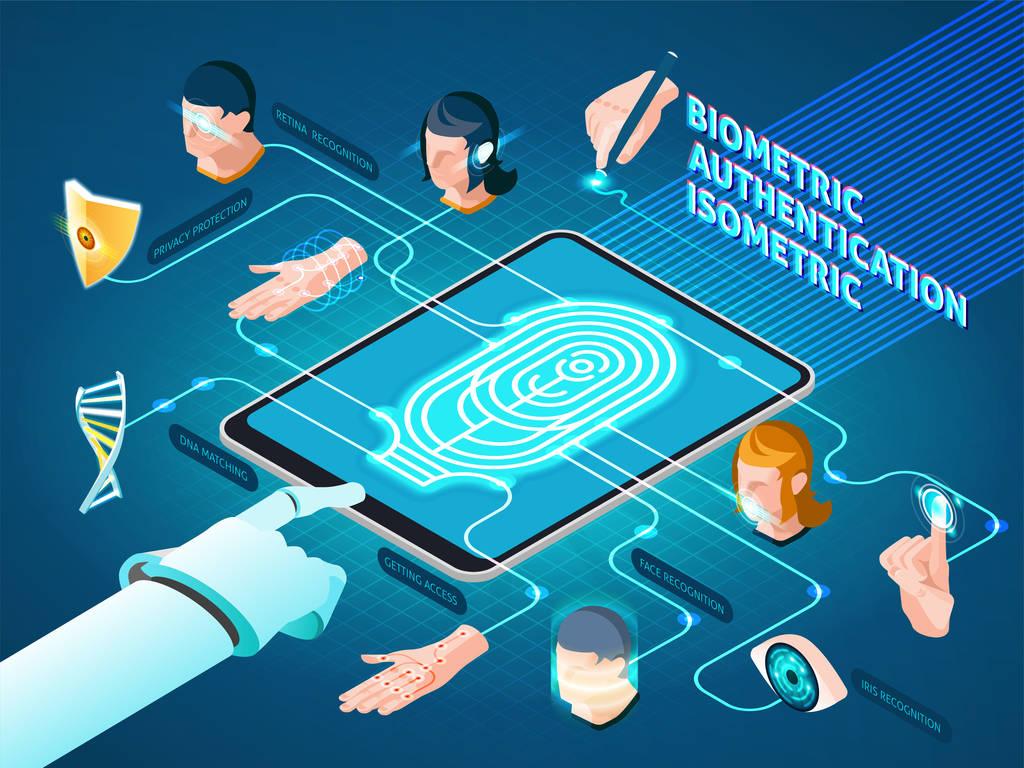 生物识别技术:步入数字时代