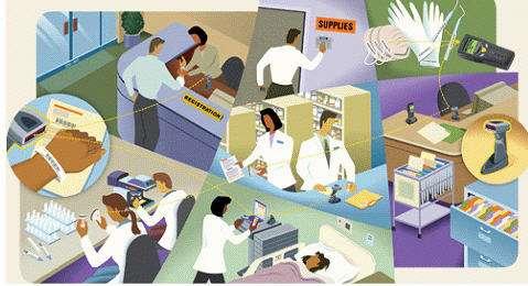RFID在药品管制应用