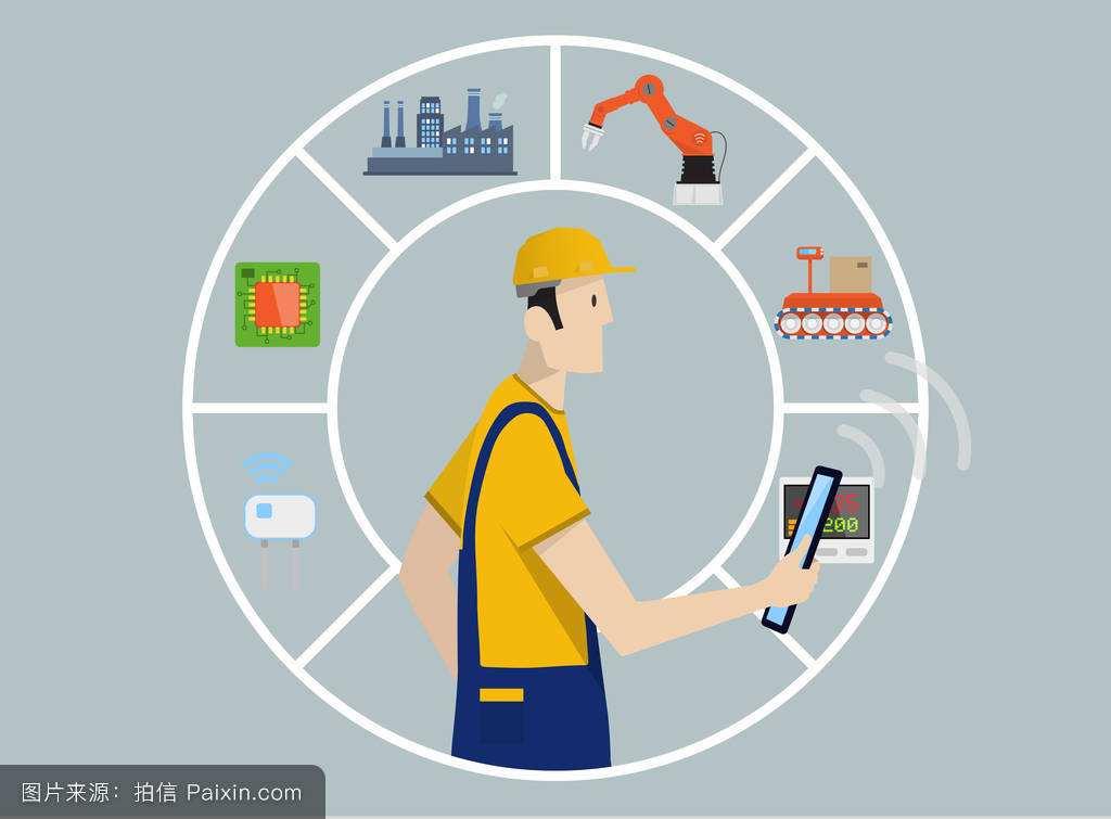 老虎机_老虎机贝斯特技术日益成熟 推动工厂实现智能化管理