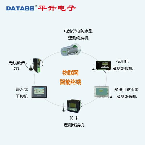 远程终端单元、远程测控终端(RTU)