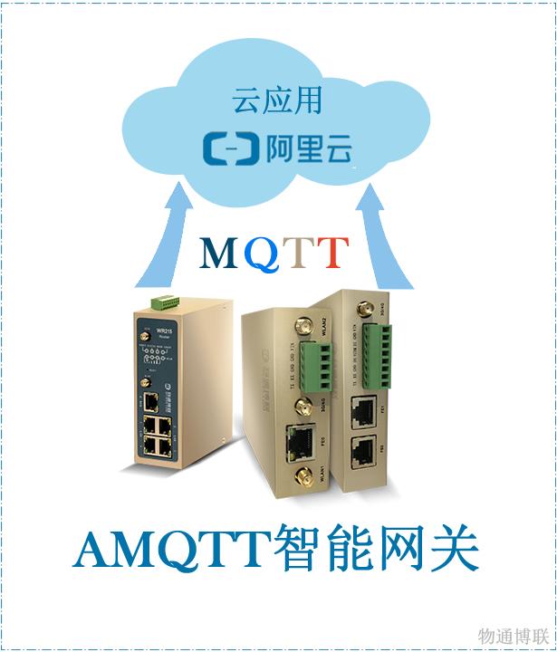 物通博联·工业智能网关|PLC网关|物联网网关|MQTT网关