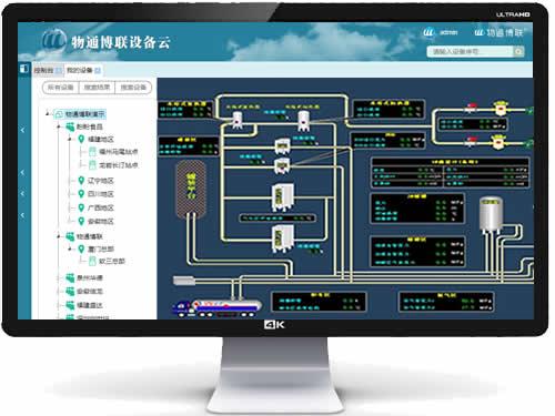 物通博联·工业云组态平台|设备数据云平台|设备远程监控|PLC数据监控平台