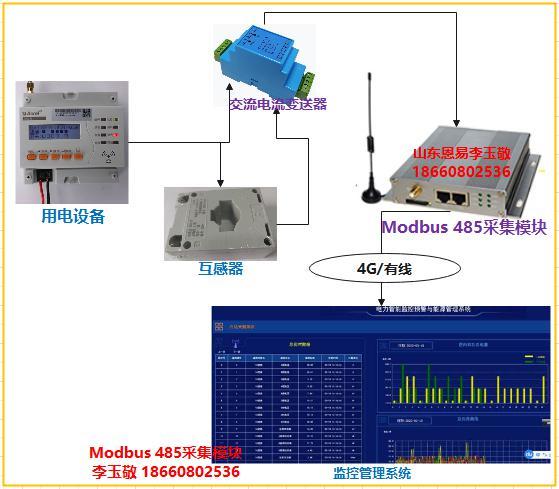 Modbus 485采集模块