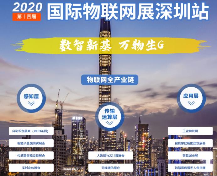7月深圳国际物联网展准时开展,吹响万物互联的集结号,带你读懂当下IoT的供需对接